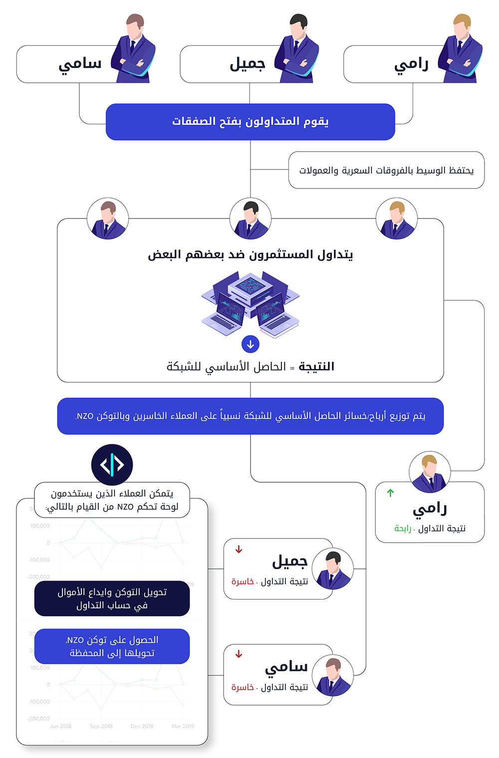 infographic nonzero mobile