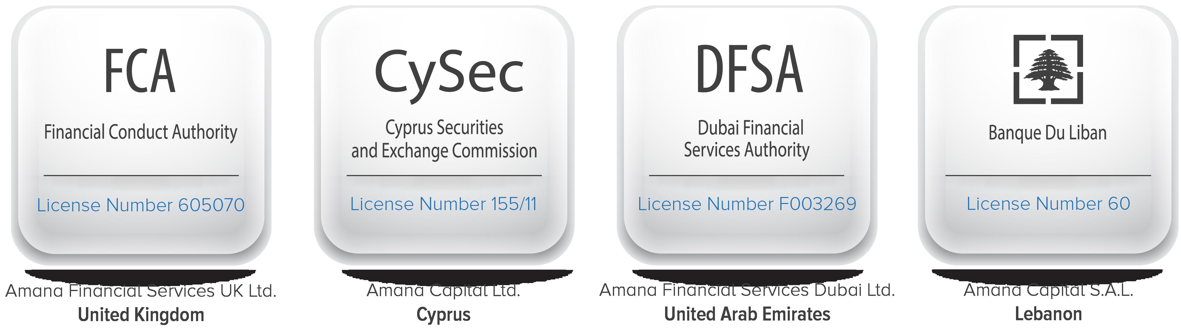 Amana Licenses